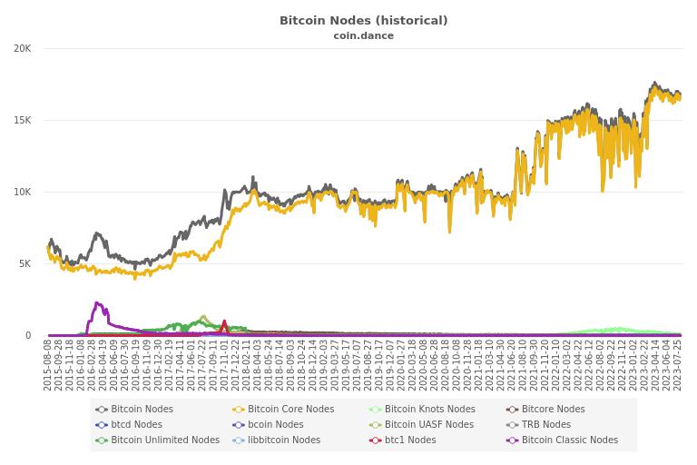 bitcoin is bigger than visa